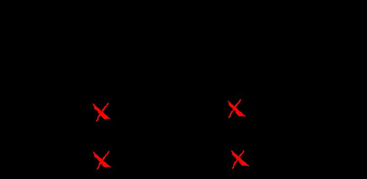 Usuwanie w linkedlist