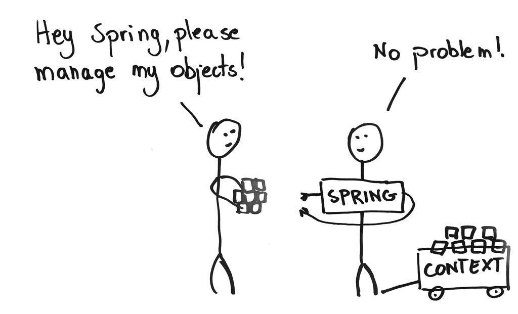 hey-spring